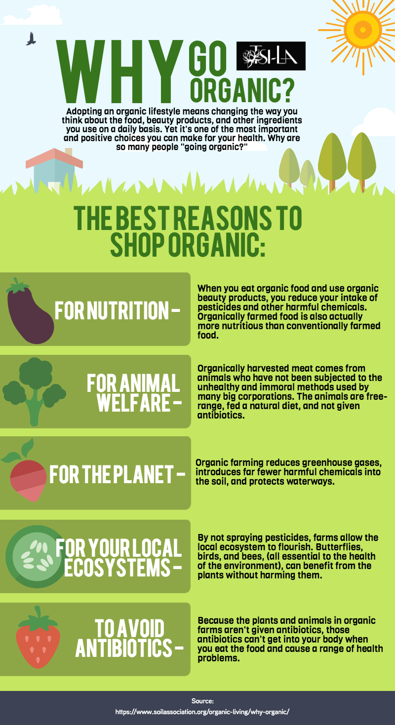 How Is Organic Food Better For Animals